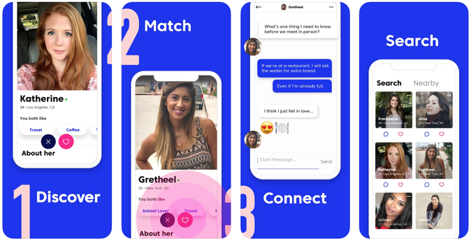match.com and other dating sites
