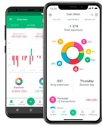 Best personal finance apps for clueless millennials